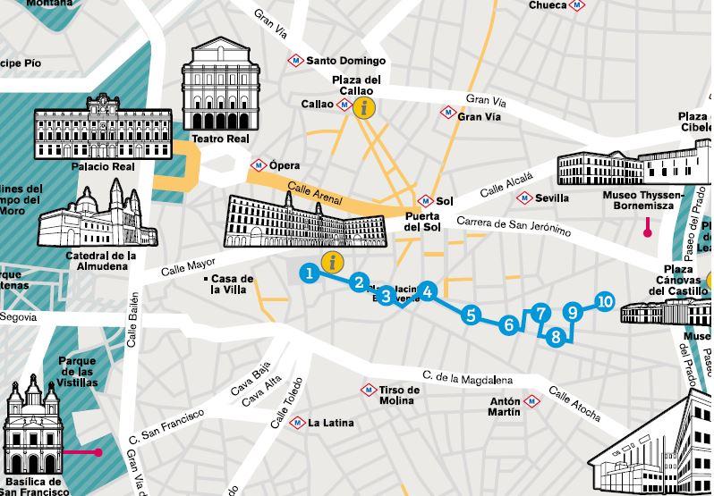 Ruta del recorrido de la visita guiada El Madrid de Cervantes
