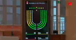 Satisfacción en Plena Inclusión Madrid por la toma en consideración de la Iniciativa Legislativa Popular para la promoción de educación inclusiva
