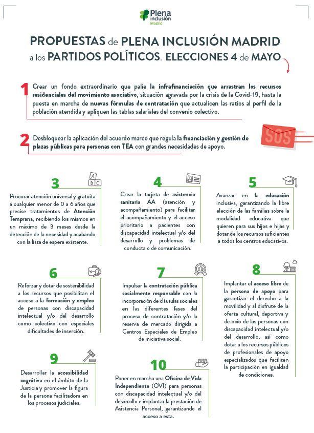 decálogo de propuestas de Plena Inclusión Madrid a los partidos políticos. Elecciones 4M